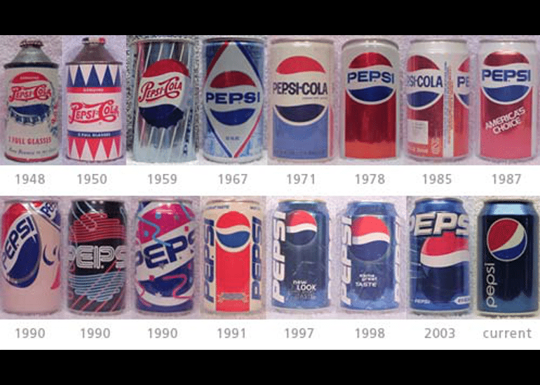 "the history of the pepsi cola industry As with the countless ""patent medicines"" that had long dominated the over-the-counter pharmaceutical industry pepsi-cola, with its ""pepsi history of."